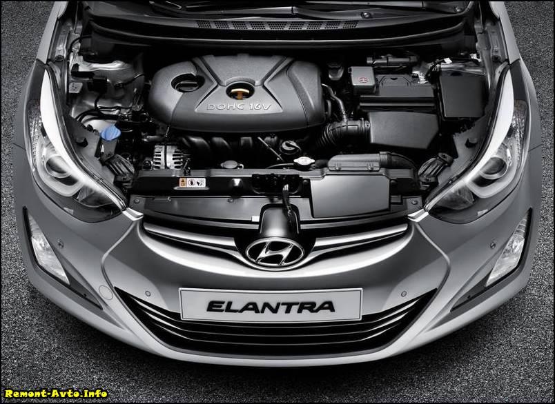 Хендай Элантра 2015-2016 года фото двигателья