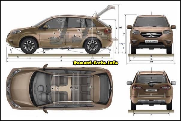Renault-Koleos-2015- технические характеристики